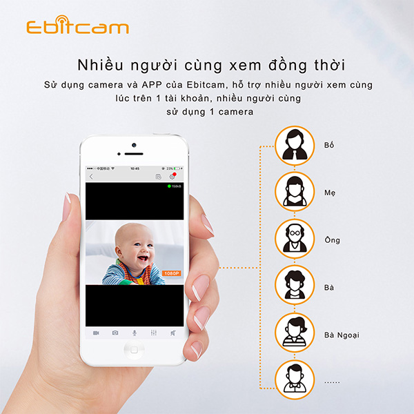 Camera IP Wifi EBitCam E2